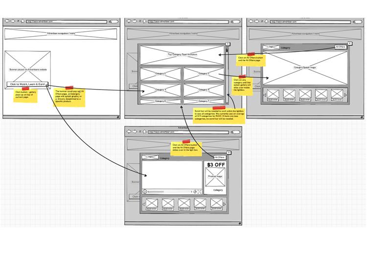 Product Wireframe